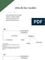 Geometría de las vocales