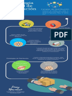 Actividad 8 Evidencia 3 Infografía - Estrategia global de distribución - Liney