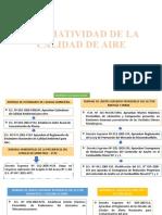 NORMATIVIDAD DE LA CALIDAD DE AIRE.pptx
