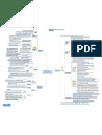 CRÉDITO PÚBLICO (ENVIDAMENTO PÚBLICO).pdf