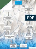 modelo de dick y carey.pdf