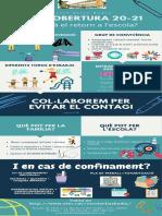 Pla d'Obertura de l'Escola Elisa Badia 2020