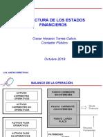 ESTRUCTURA DE LOS ESTADOS FINANCIEROS