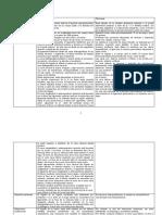 Texto de Hígado y páncreas (2)