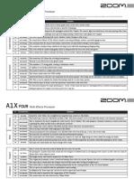 E_A1XFOUR_Patchlist.pdf