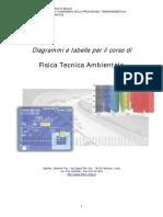TABELLE_proprietà termodinamiche.pdf