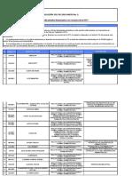 02 MEDICAMENTOS RES 3512 DE 2019 (POS 2020)