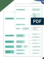 FOL_GM_01_sintesis.pdf