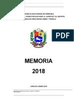 MEMORIA GMST 2018