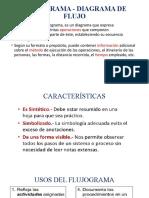 3 CLASE APLICACIONES FLUJOGRAMA - DIAGRAMA DE FLUJO