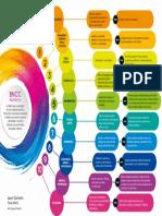 Competências gerais - BNCC.pdf