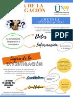 Lógica de investigación.pdf