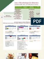 Higiene e microbiologia de Alimentos 2019.1.pdf
