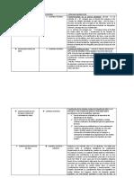 cuadro de CONSTITUCIONES