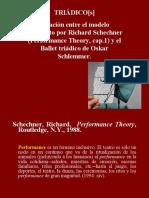 El modelo de Schechner y el Ballet Triádico
