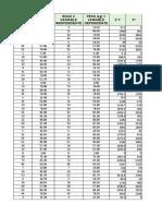 Regresión y Correlación Variables Edad vs Peso Kg_Punto 4