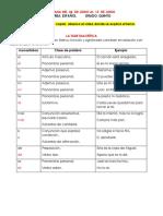 QUINTO - 8° SEMANA.pdf