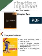 02_MM_Developing marketing Startegies and plan
