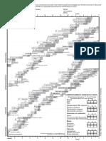Escala de Denver II IMPRESSÃO _ Passei Direto