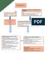 3.3.1. MAPA CONCEPTUAL.docx