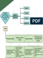 Capítulos Normativa de Manejo de APs-Page-1