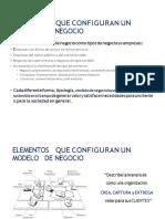 1.2.1. Elementos del Modelo de Negocios CANVAS