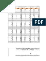 Diagrma Del Alumino y El Añejado