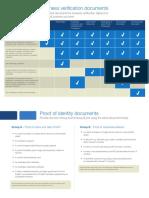 Limitations_page_Business_Verifications_document.pdf