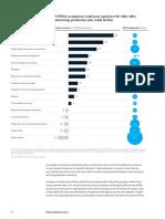 The Future of Work in America, McKinsey Global Institute