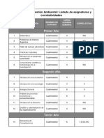 Plan-de-estudios-Gestion-Ambiental