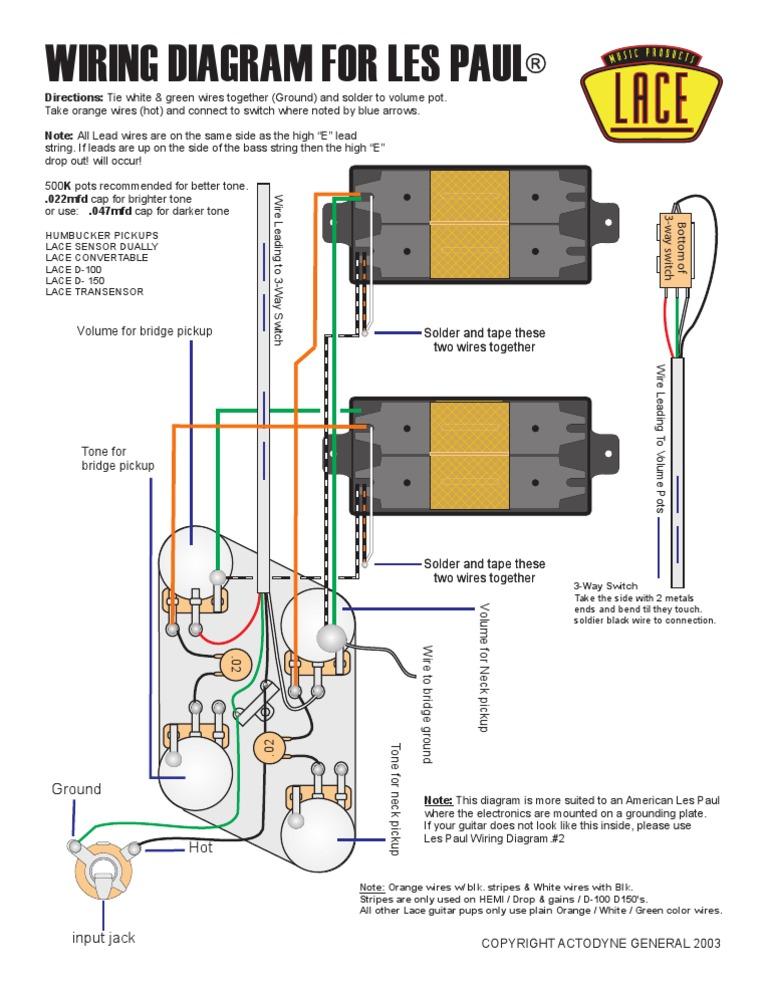 Lace Hemi Humbucker Wiring Diagrams - seniorsclub.it wires-tribute - wires -tribute.pietrodavico.itPietro da Vico