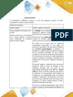 Apéndice 1- matriz de análisis individual