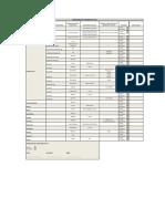 Estructura Checklist de Verificacion Diagrama de Flujo