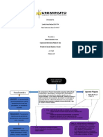mapa psicoanalisis 2