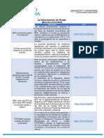 La Información es Poder - Miércoles (20-05-20) Clientes