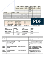 Correction exercice 7 bilan finanacier Ahrouch