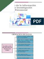 Análisis de datos en la Inv. Psicosocial