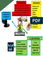 MAPA DEL PEROLEO.pptx