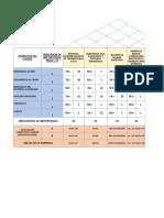 ACTIVIDAD 1 GPR - QFD (Quality Function Deployment) - Casa de La Calidad - Formato de Diseño