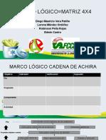 MARCO LÓGICO=MATRIZ 4X4 (1)
