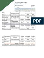 13° Foro, progrmación sábado 5 de Diciembre, Salón de usos múltiples, 8 horas.pdf