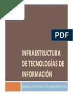 Infraestructura de TI.pdf