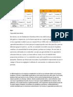 analisis matricez