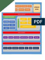 Grafica arquitectura de los sistemas