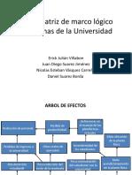 Taller matriz de marco lógico problemas de la U Erick Julián Villabon, Juan Diego Suarez Jiménez, Nicolas Esteban Vásquez Carreño y Daniel Suarez Borda  (1)