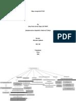 documento para PDF