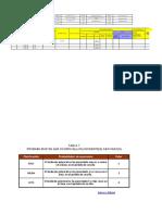 Registro-de-Matriz-de-Identificacion-de-Peligro,-evaluacion-de-riesgos