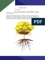 Plantilla del árbol social de Jesús