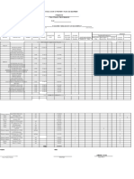 REPORT ON THE PHYSICAL COUNT OF PROPERTY PLANT AND EQUIPMENT - Sample 2018.xls