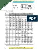 Din 6914-10.9.pdf